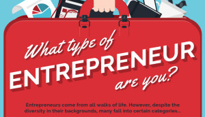 What type of entrepreneur are you? [infographic]