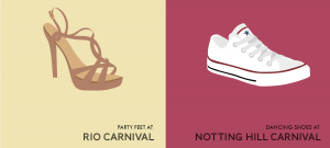 Notting Hill Carnival vs Rio Carnival – sizing up two of the world's biggest carnivals