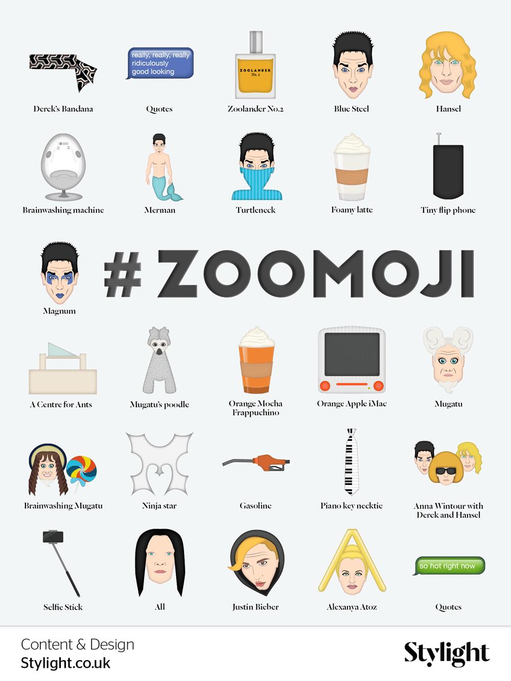Stylight Zoomojis