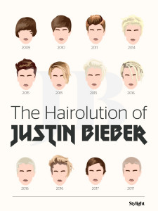 The hairolution of Justin Bieber