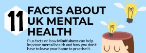 11 facts about UK mental health [infographic]
