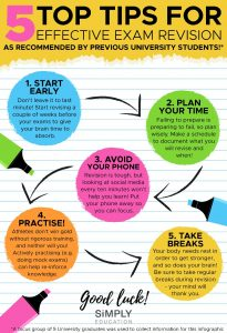 5 top tips for effective exam revision [infographic]